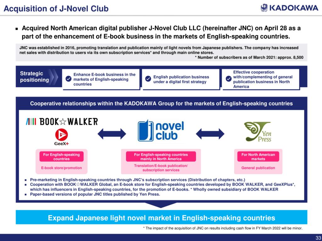 eine Erläuterung zur Strategie des Kaufs von JNC durch Kadokawa Bild Nummer 2.